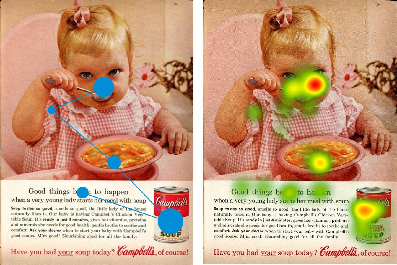 visual copy test