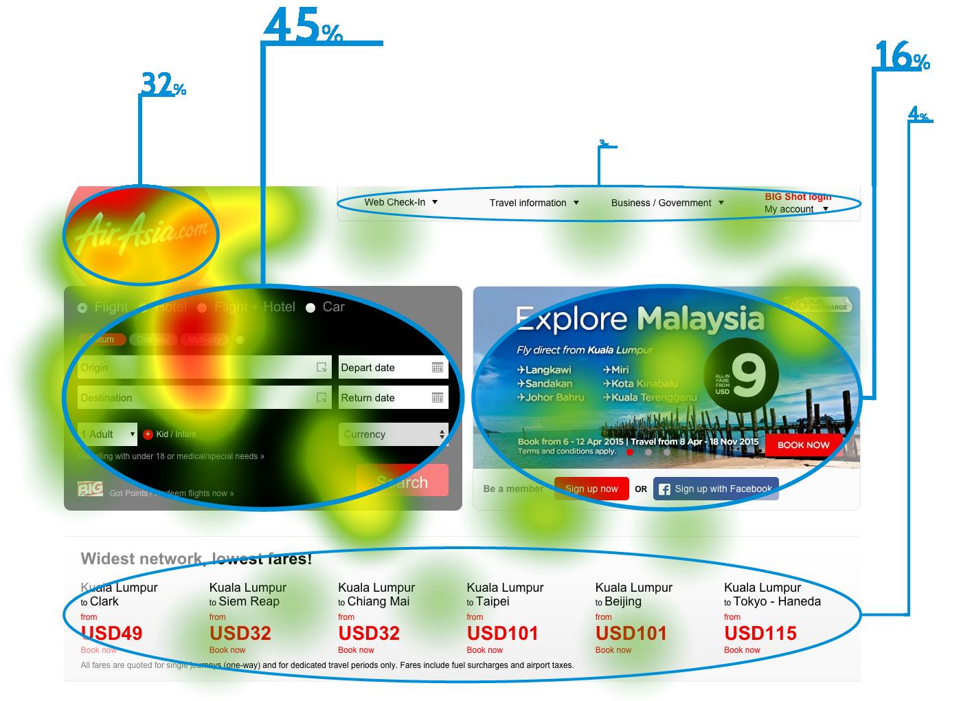 web page impact